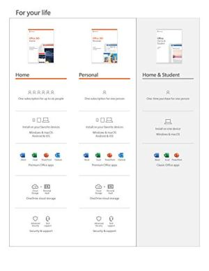 Microsoft Office Home and Student 2019 Activation Card by Mail 1 Person Compatible on Windows 10 and Apple macOS