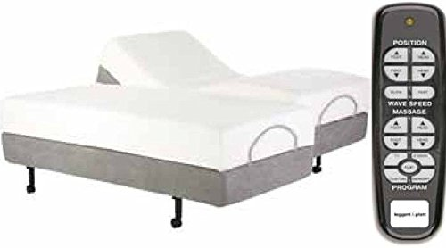 Purple Mattress Base Is On Trend This Year It S All About