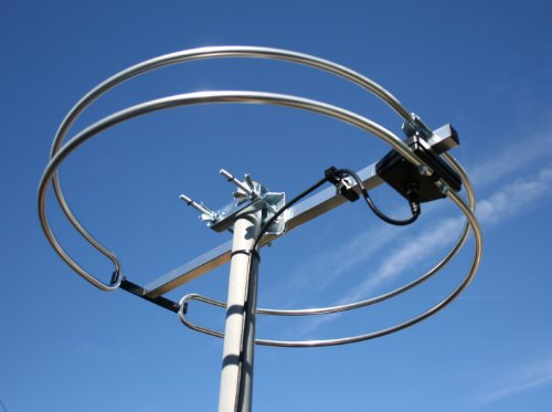 FM Loop Antenna Outdoor, Attic-mount and RV FM Antenna