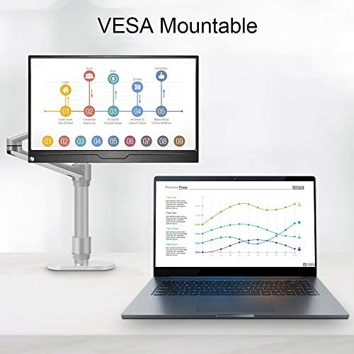 """Portable Monitor, Upgraded 15.6"""" IPS HDR 1920X1080 FHD Eye Care Screen USB C Gaming Monitor, Dual Speaker Computer Display HDMI Type-C MiniDP OTG VESA for Laptop PC MAC Phone Game Device w/Smart Case 17"""