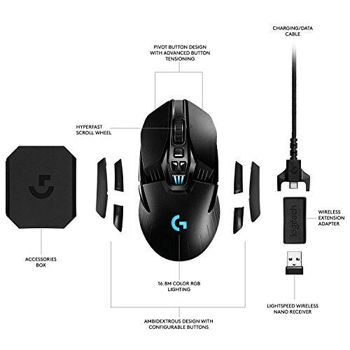 Best Gaming Mouse For Overwatch - Top 6 Reviewed - GamingGem