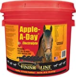 Product review for Finish Line Horse Products Apple A Day (30-Pounds)