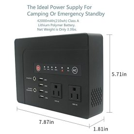 Powkey-200Watt-Portable-Power-Bank-with-AC-Outlet-for-Camping-42000mAh-Power-Supply-for-CPAP-2-AC-Ports-4-USB-Ports-2-DC-Port