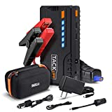 TACKLIFE T6 Car Jump Starter - 600A Peak 12V Auto Battery Jumper (up to 6.5L gas, 5.5L diesel), 16500mAh Battery Booster with Quick-charge 3.0, Portable Power Pack for Cars, Trucks, SUV
