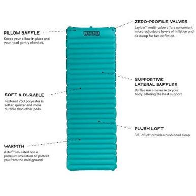 NEMO-Astro-Insulated-Sleeping-Pad