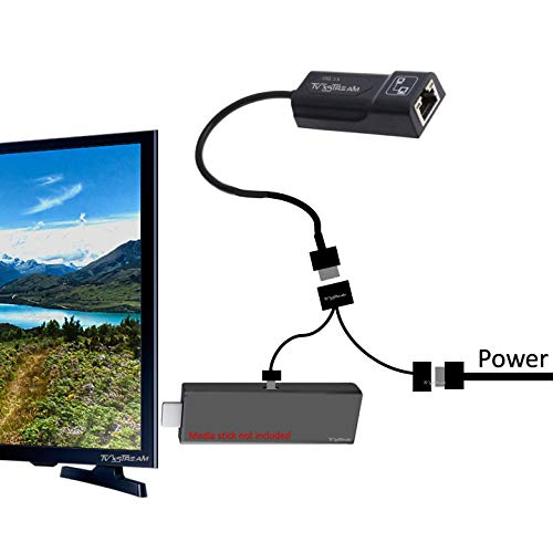 Ethernet Adapter for Media Streaming Devices - Media Sticks 2nd and 3rd Generation.