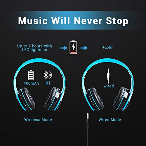 Maono AU-D422L Over-Ear Bluetooth Wireless Headphones with Built in Mic (Blue and Black) 5