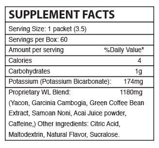 Diet plan chart format photo 2