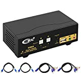 HDMI KVM Switch 2 Port Dual Monitor Extended Display, CKL USB KVM Switch HDMI 2 in 2 Out with Audio Microphone Output and USB 2.0 Hub, PC Monitor Keyboard Mouse Switcher 4K@30MHz CKL-922HUA