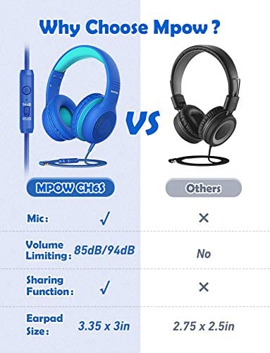 Mpow CH6S Kids Headphones with Microphone Over Ear, On Ear Headphones for Kids with HD Sound Sharing Function for Children Boys Girls, Volume Limit Safe 85dB,94dB Headset for School, Travel 14