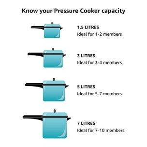 Vinod-2-Liter-Aluminum-Inner-Lid-Pressure-Cooker-Small-Silver