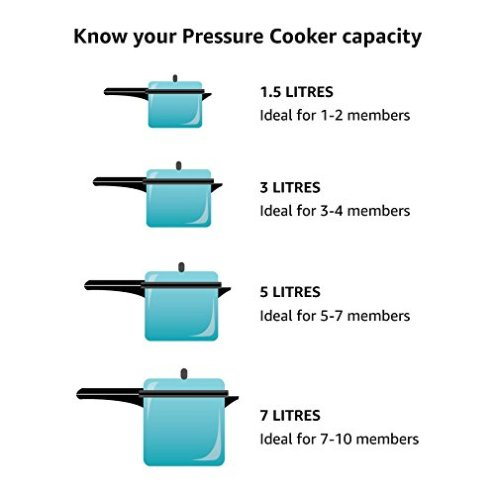 Prestige-Deluxe-Plus-Hard-Anodised-Duo-Handi-Induction-Base-Pressure-Cooker-2-Litres-Glass-Lid-Stainless-Steel-Lid