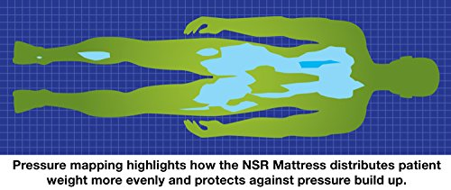 Kolbs-NSR-Long-Term-Care-Pressure-Redistribution-Foam-Mattress