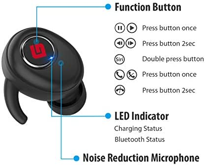 True Wireless Earbuds Bluetooth 5.0 Headphones, Sports in-Ear TWS Stereo Mini Headset w/Mic Extra Bass IPX5 Waterproof Low Latency Instant Pairing 15H Battery Charging Case Noise Cancelling Earphones 17