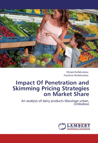 Impact Of Penetration and Skimming Pricing Strategies on Market Share: An analysis of dairy products Masvingo urban, Zimbabwe