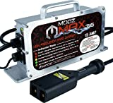 MODZ Max36 15 AMP EZGO TXT Battery Charger for 36 Volt Golf Carts