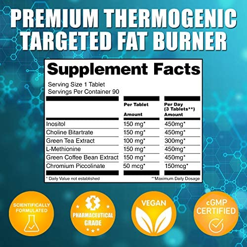 LA MUSCLE Six Pack Pill Extreme - Premium Thermogenic Rapid Weight Loss Fat Burner Supplement, Appetite Suppressant, Energy Booster, Keto Friendly, Fast Veggie & Vegan Diet Pills for Men & Women 4
