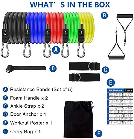 Exercise Resistance Bands Set, [2020 Newest] 5 Stackable Resistance rope with Door Anchor,2 Handles,2 Legs Ankle Straps,Waterproof Carry Bag, for Resistance Training, Fitness,Home Workouts 150 lbs 7