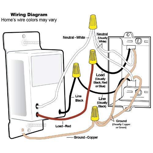 Insteon-2487S-OnOff-4-Scene-Keypad-1800-Watt-White-Insteon-Hub-with-Alexa-Google-Assistant