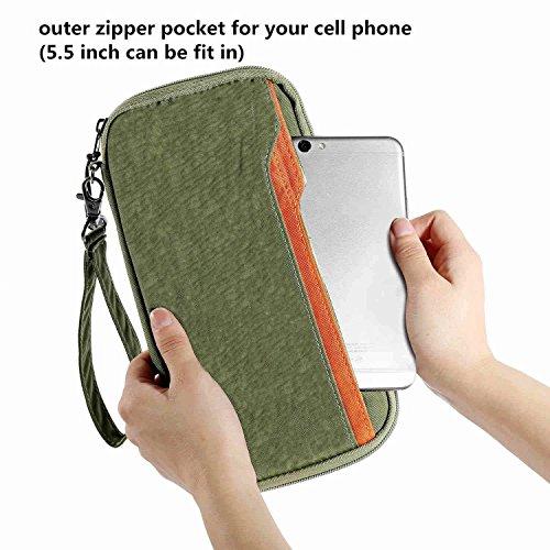 7a48f34056cc RFID Blocking Travel Passport Wallet, Documents Zipper Organizer ...