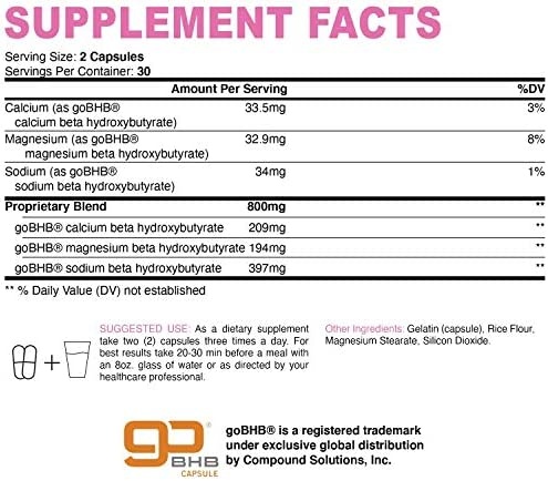 Nobi Nutrition Premium Fat Burner for Women - Thermogenic Supplement, Carbohydrate Blocker, Metabolism Booster an Appetite Suppressant - Healthier Weight Loss - Energy Pills - 60 Capsules 4