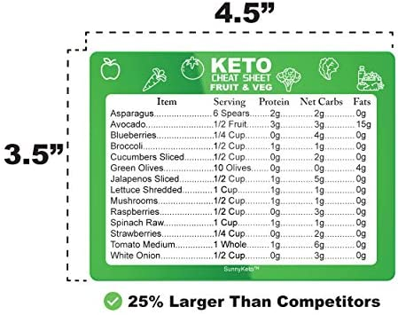 Keto Diet Cheat Sheet Quick Guide Fridge Magnet Reference Charts for Ketogenic Diet Foods - Including Meat & Nuts, Fruit & Veg, Dairy, Oils & Condiments By SunnyKeto (4 Magnets) 3