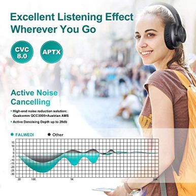 Falwedi-Active-Noise-Cancelling-Headphones-APT-X-CVC80-48H-Music-Playtime-Wireless-Bluetooth-Headphones-with-Microphone-Type-c-Fast-Charging-Deep-Bass-Over-Ear-Headset-for-TravelWork-Black