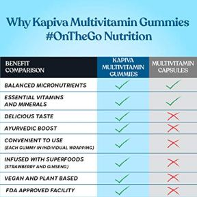 Kapiva-Multivitamin-Gummies--Multivitamin-Supplements-for-Kids-and-Adults-60-Gummies
