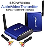 US Fast Shipment Hot  Tuscom 5.8GHz ISM Wireless AV Sender TV STB Audio Video Transmitter Receiver Plug and Play Receiver Transmitter (Blue)