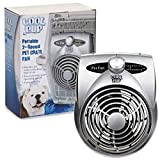 Cool Pup Dog Crate Cooling Fan Pet Cage Two Hours Of Cold Airflow Hanging Fans