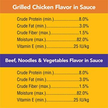 Pedigree-Choice-CUTS-in-Gravy-Pouches