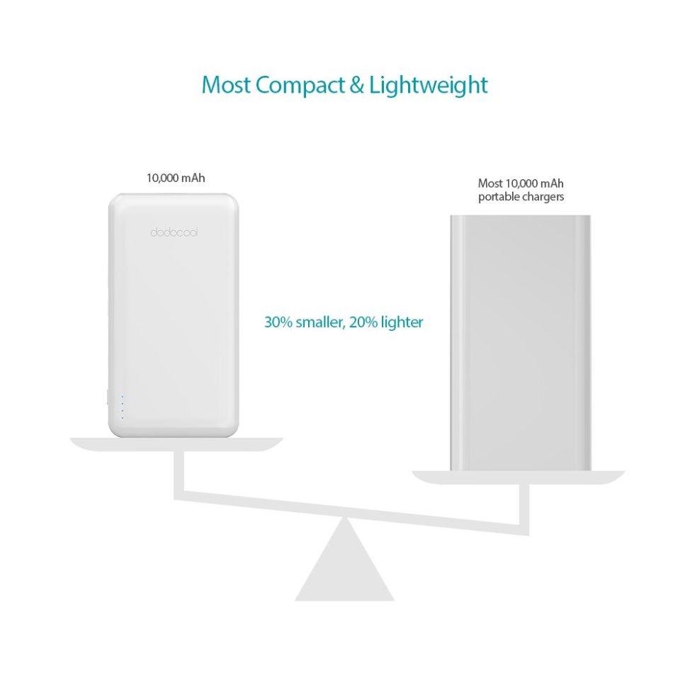 dodocool MFi認証 10000mAhモバイルバッテリー スマホ急速充電器 2 USBポート 0.3m Micro-USB /lightningケーブル付き iPhone / iPad / Galaxy / Xperia / Nexus / PSvita / iPod等に対応(ホワイト)