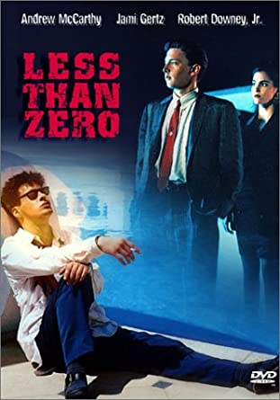 Image result for less than zero