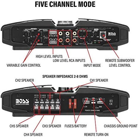 BOSS Audio Systems PV3700 5 Channel Car Amplifier – Phantom Series, 3700 Watts, Full Range, Class A-B, 2-4 Ohm Stable, Mosfet Power Supply, Bridgeable, Remote Subwoofer Control