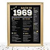 GoodSite Brands Birthday Decorations Gifts for Women and Men (50th Sign (unframed))