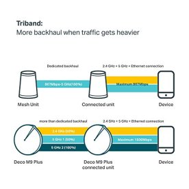 TP-Link-Smart-Hub-Whole-Home-WiFi-Mesh-System