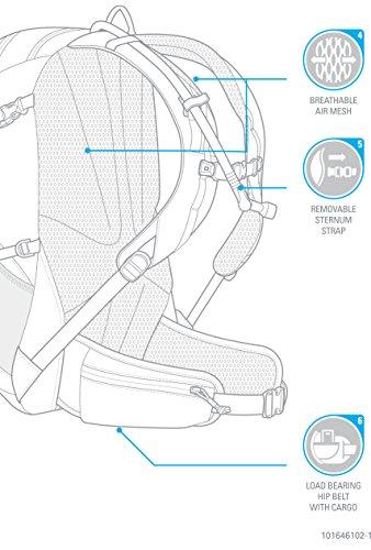 camelbak rim runner 22 instructions