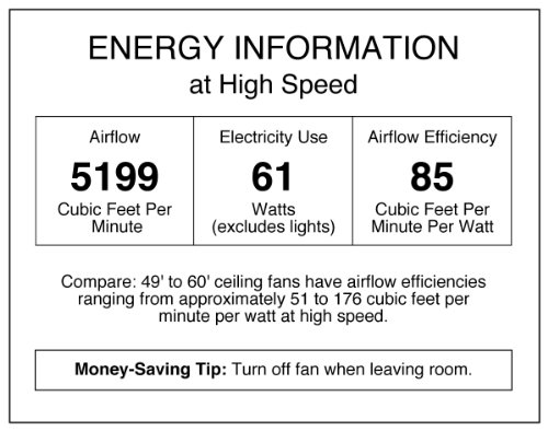 Westinghouse-Lighting-7801665-Comet-52-Inch-Matte-Black-Indoor-Ceiling-Fan-Light-Kit-with-Frosted-Glass