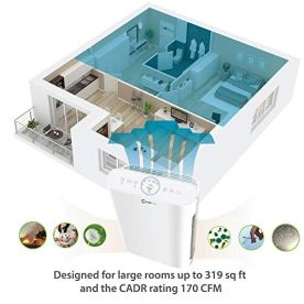 InvisiClean-Sensa-Air-Purifier-for-Home--Smart-Air-Quality-Sensor-for-Bedrooms-Allergies-and-Pets-Large-Rooms-Smoke-Dust-Mold-Allergens-Odors-True-HEPA-Carbon-Ultra-Quiet-No-Ozone-IC-5120