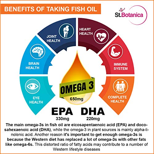 StBotanica Fish Oil 1000 mg (Double Strength) with 600 mg Omega 3-60 Softgels 6