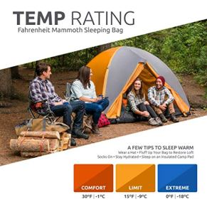 TETON-Sports-Fahrenheit-Mammoth-Double-Sleeping-Bag-Warm-and-Comfortable-Double-Sleeping-Bag-Great-for-Family-Camping-Compression-Sack-Included