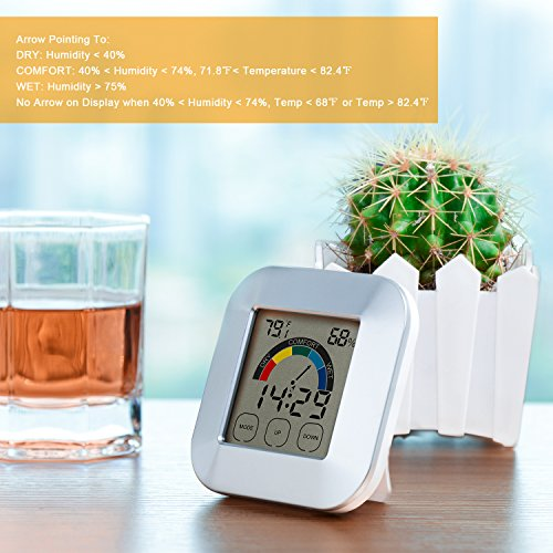 Adoric-Humidity-Monitor-Indoor-Thermometer