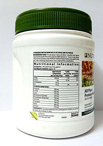 Amway protein powder benefits