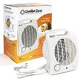 Comfort Zone HBCCZ35 Heater/Fan Compact, White