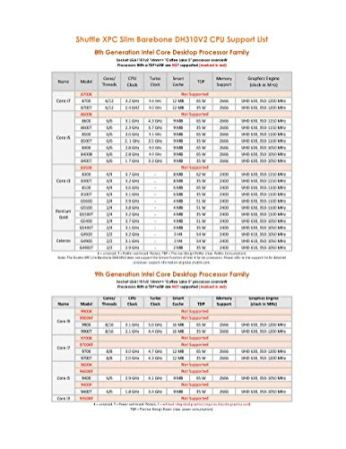 Shuttle-XPC-Slim-DH310V2-Mini-Barebone-PC-Intel-H310-Support-65W-Coffee-Lake-CPU-No-Ram-No-HDDSSD-No-CPU-No-OS