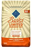BLUE Basics Limited Turkey & Potato Dry Dog Food