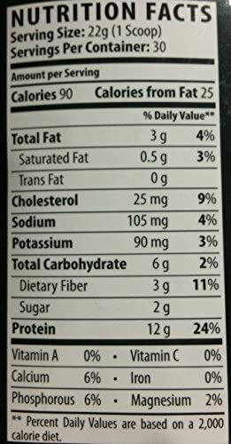 Best Tasting Protein Shake for Women - Lose Weight Slim Down Fast - Weight Loss Supplement - Decrease Appetite - Increase Energy - 30 Shakes per Bag (Cookies 'n' Cream) - Skinny Blend 9