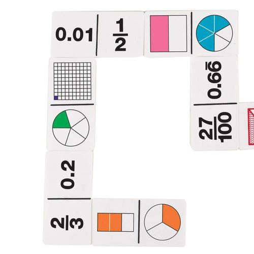 decimals dominoes as manipulative