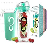 Live Infinitely 32 oz. Fruit Infuser Water Bottles with Time Marker, Insulation Sleeve & Recipe eBook - Fun & Healthy Way to Stay Hydrated (Mint Green Timeline)