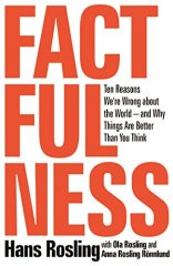 Image result for factfulness
